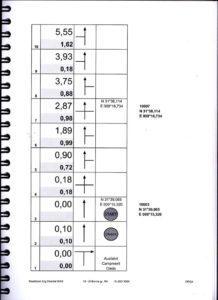 Roadbook Seite 1