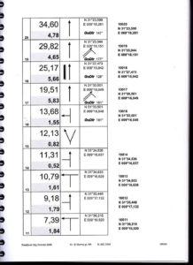 Roadbook Seite 2